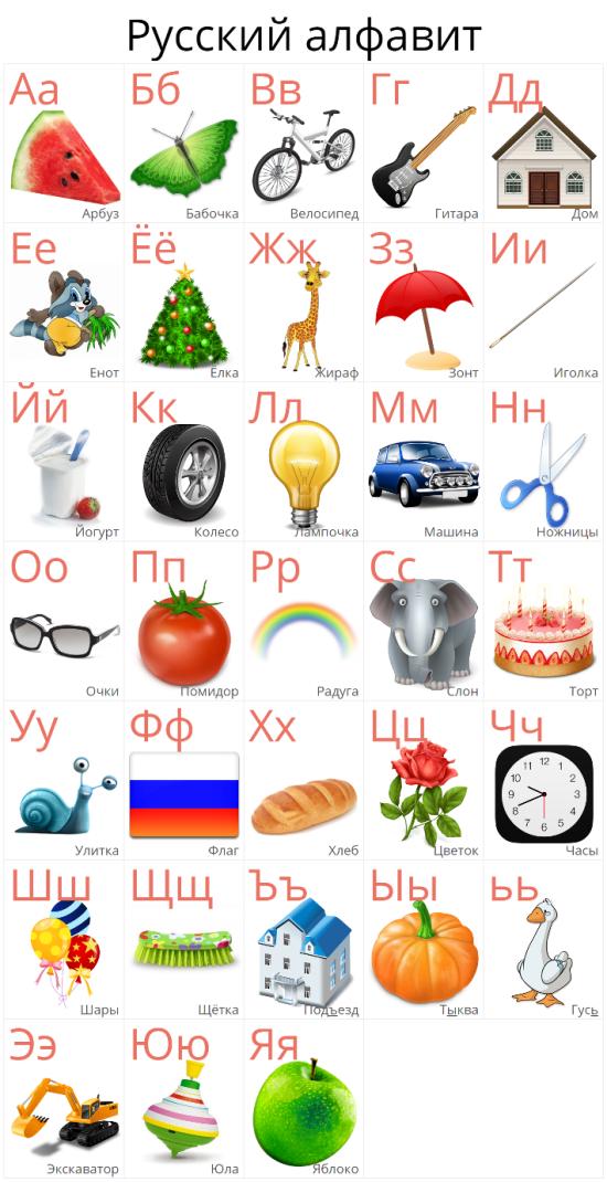Алфавит для детей в картинках